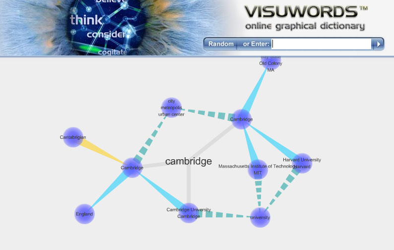 Cambridge in Visuword
