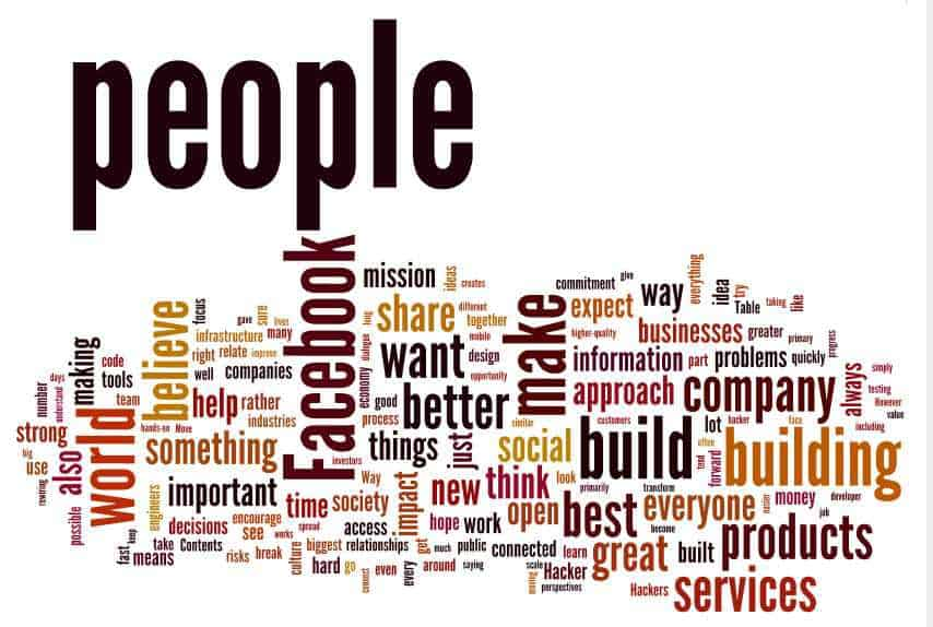 Wordle - Mark Zuckerberg S1 filing letter