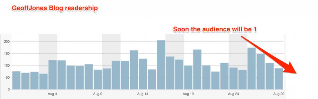 Site_Stats_‹_Geoff_Jones_—_WordPress