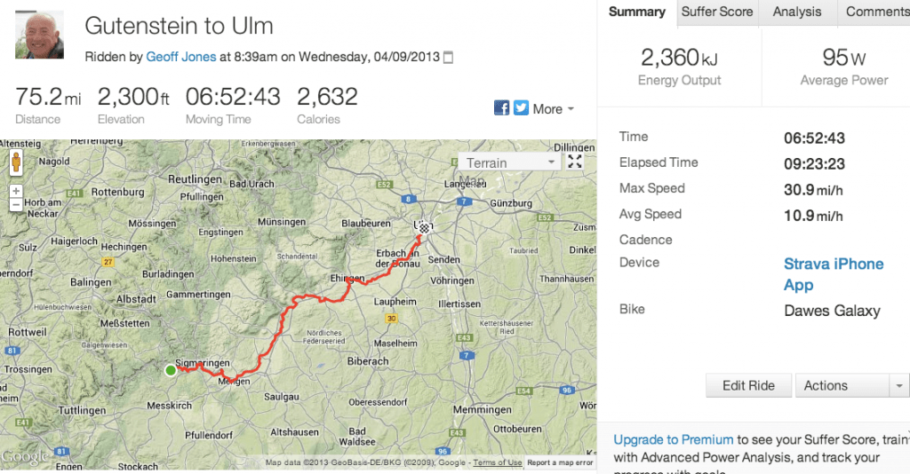 Strava_Ride___Gutenstein_to_Ulm