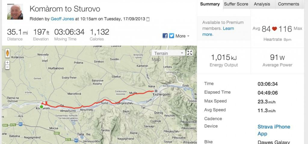 Strava_Ride___Komàrom_to_Sturovo