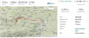 Strava_Ride___Melk_to_Vienna-2