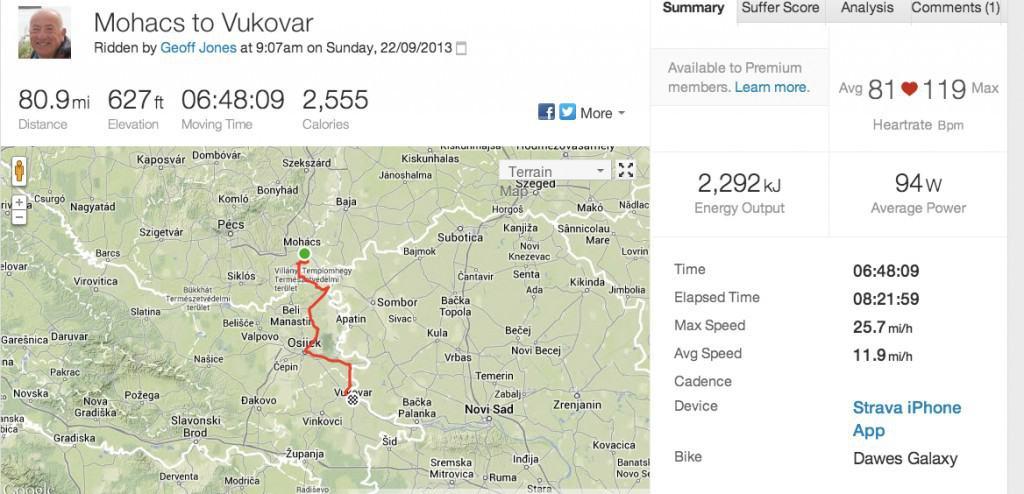 Strava_Ride___Mohacs_to_Vukovar