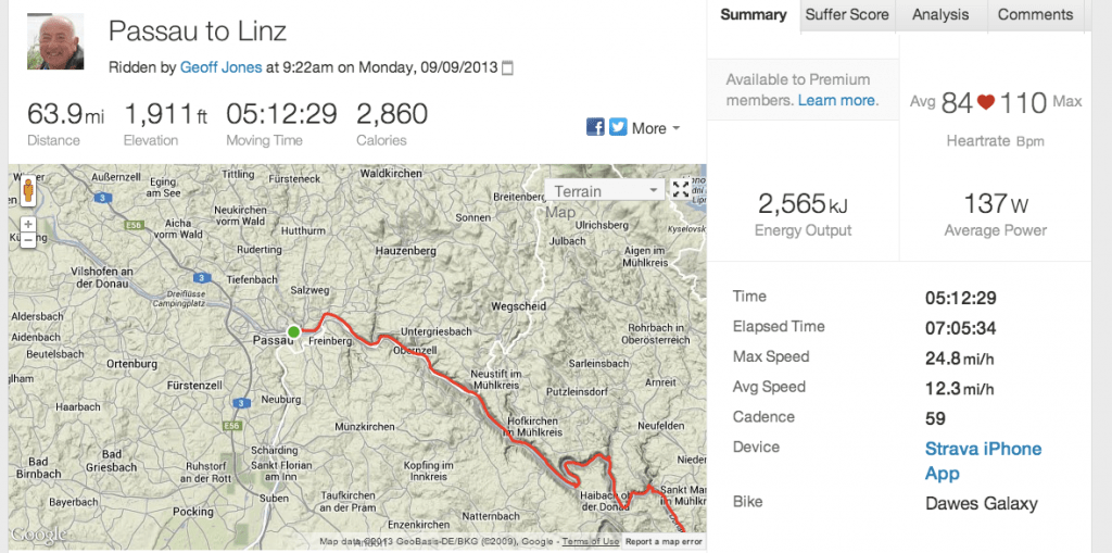 Strava_Ride___Passau_to_Lindt