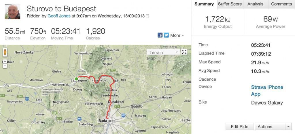 Strava_Ride___Sturovo_to_Budapest