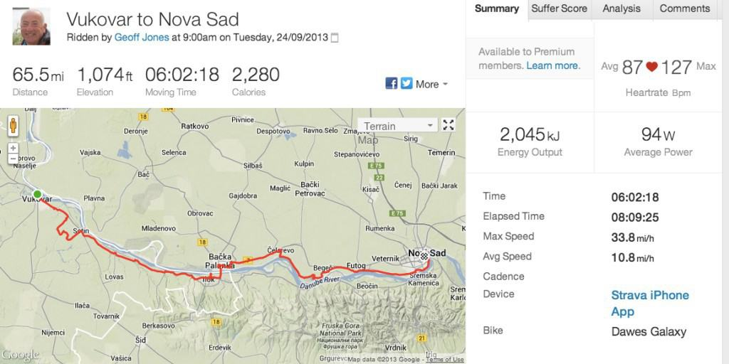 Strava_Ride___Vukovar_to_Nova_Sad