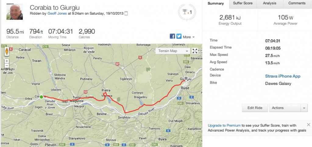 Strava_Ride___Corabia_to_Giurgiu